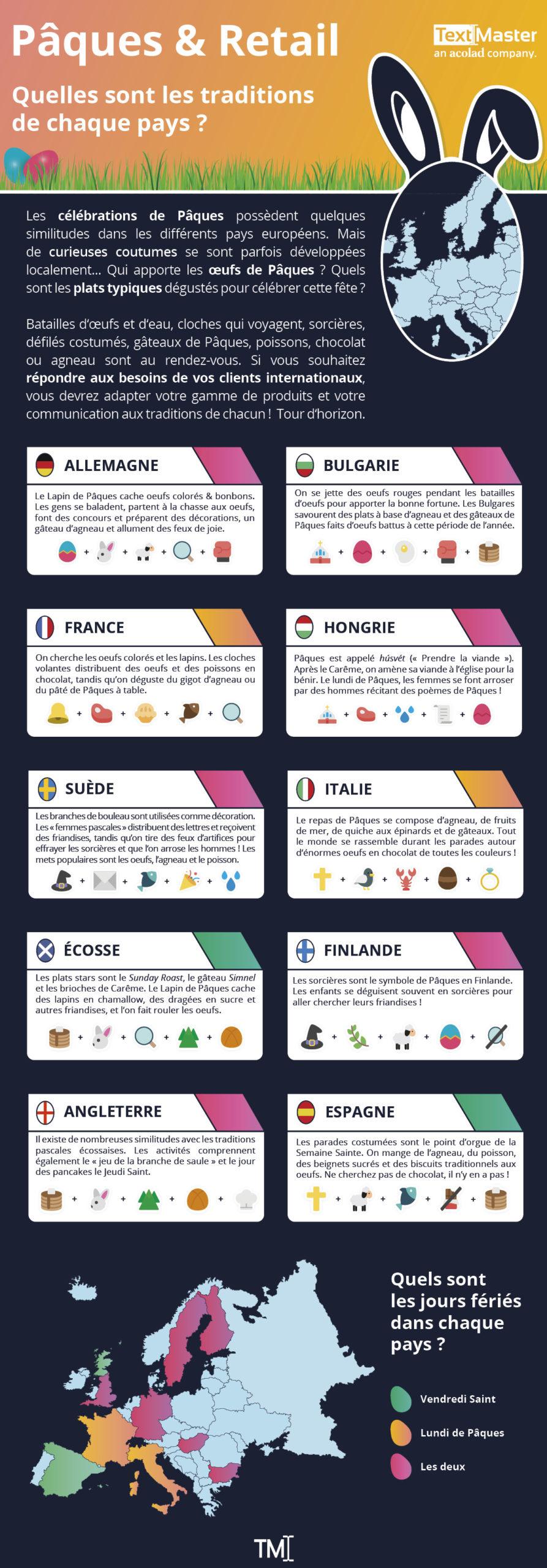 Infographie-Pâques